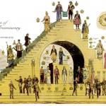Masonluğun Dereceleri ve Anlamları